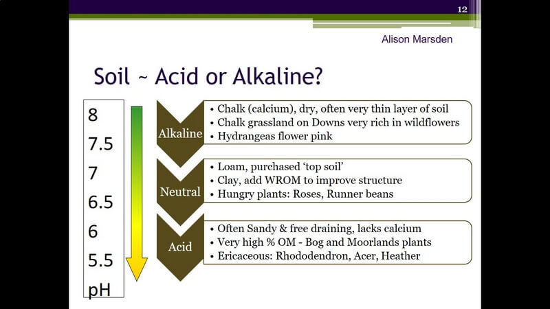 Soil slide